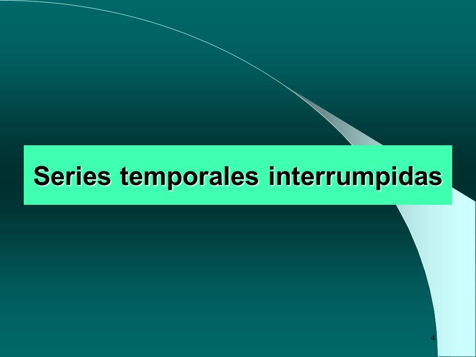 5 Una modalidad de diseño de serie temporal, de uso frecuente en ciencias sociales y del comportamiento, es el diseño de series temporales interrumpidas.