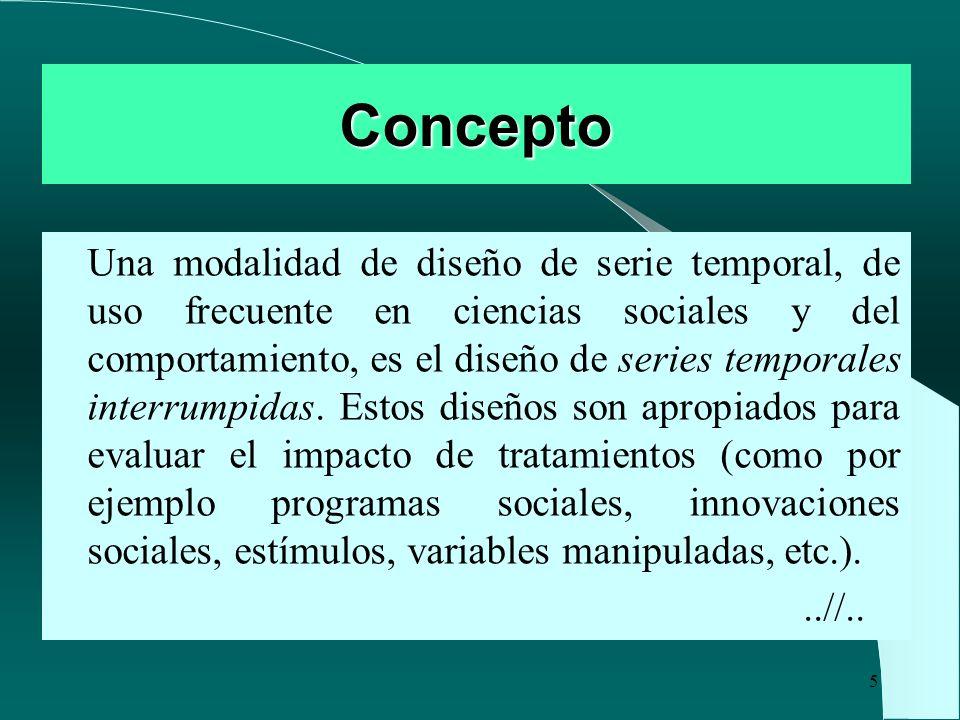 56 Modelo de análisis Análisis de la variancia de medidas repetidas o mixto (ANOVARM)
