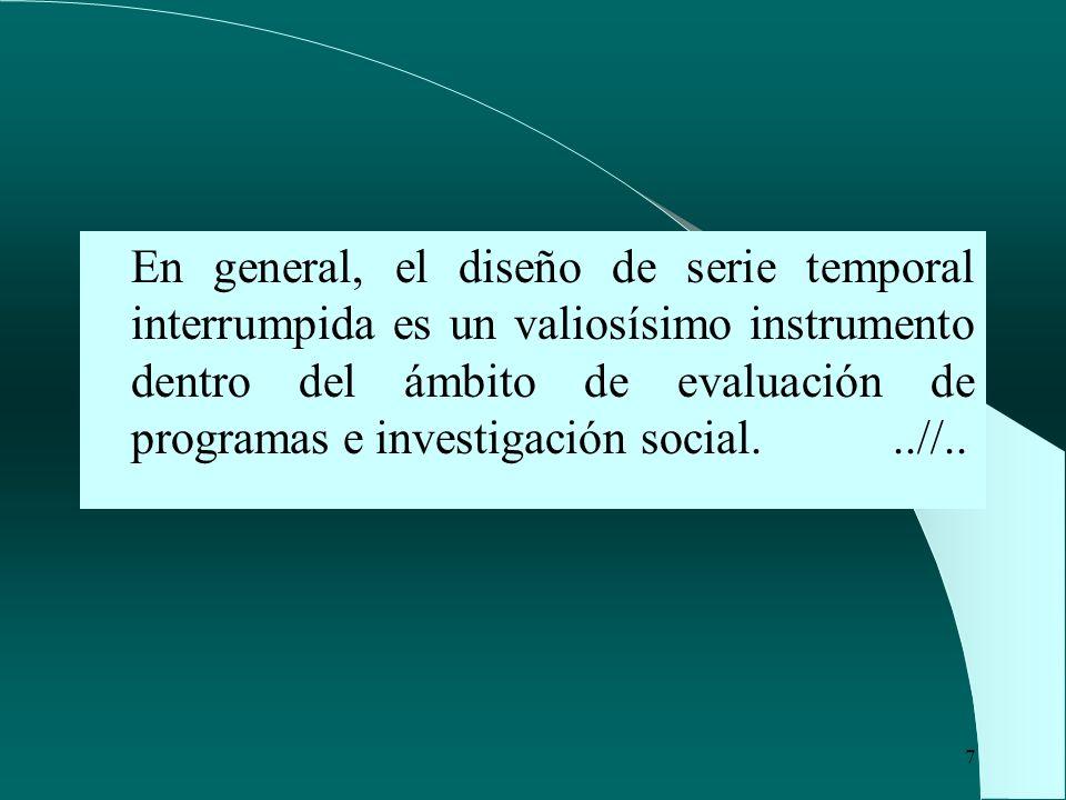 8 Se caracteriza por la interrupción de la serie, en un punto de tiempo, por la aplicación del tratamiento a evaluar.