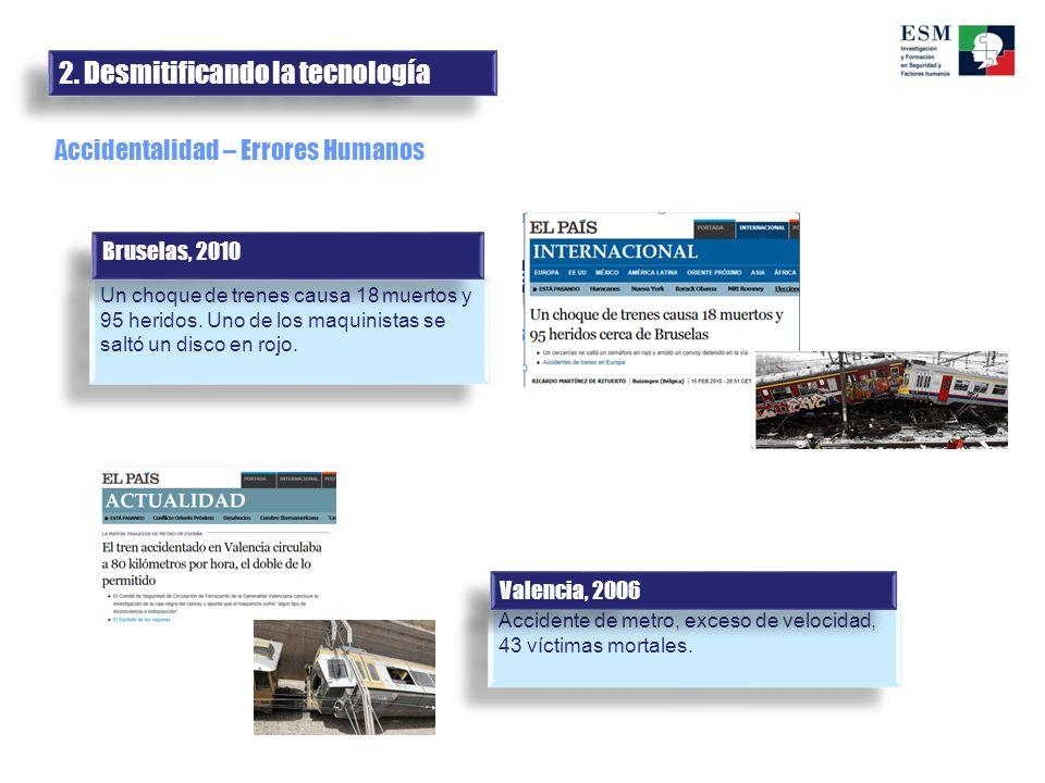 2.Desmitificando la tecnología Un choque de trenes causa 18 muertos y 95 heridos.