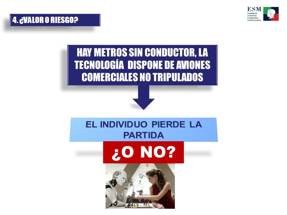 HAY METROS SIN CONDUCTOR, LA TECNOLOGÍA DISPONE DE AVIONES COMERCIALES NO TRIPULADOS 4. ¿VALOR O RIESGO? ¿O NO?