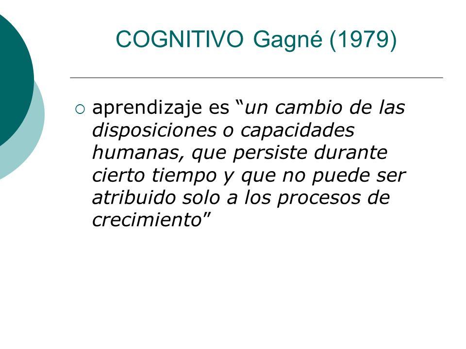 COGNITIVO Gagné (1979) aprendizaje es un cambio de las disposiciones o capacidades humanas, que persiste durante cierto tiempo y que no puede ser atribuido solo a los procesos de crecimiento