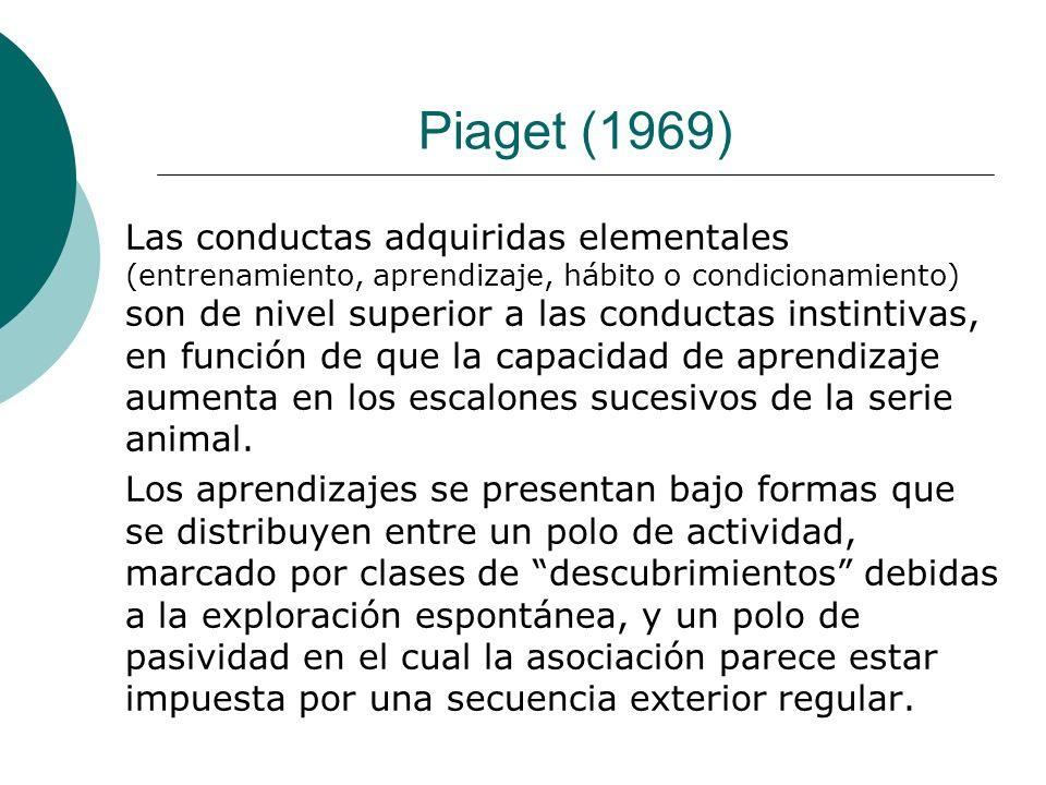 Piaget (1969) Las conductas adquiridas elementales (entrenamiento, aprendizaje, hábito o condicionamiento) son de nivel superior a las conductas instintivas, en función de que la capacidad de aprendizaje aumenta en los escalones sucesivos de la serie animal.