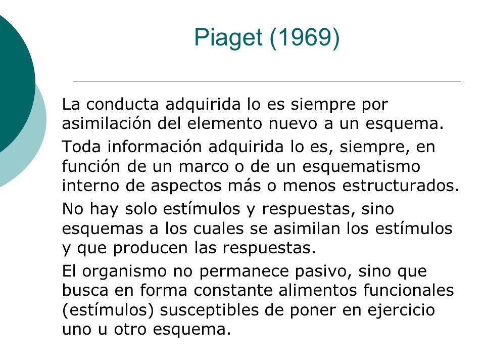 Piaget (1969) La conducta adquirida lo es siempre por asimilación del elemento nuevo a un esquema.