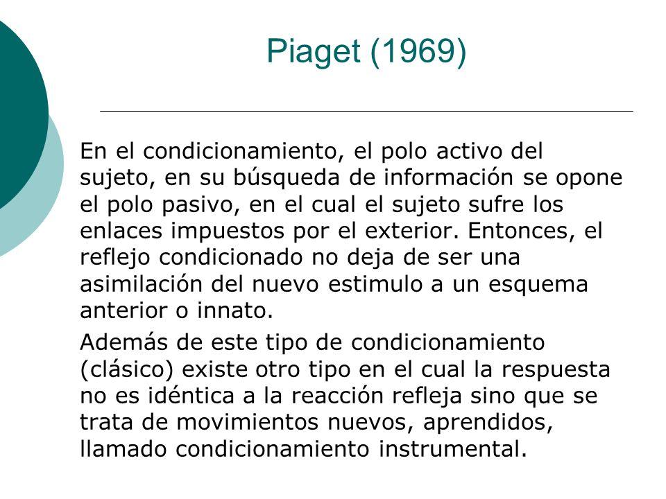 Piaget (1969) En el condicionamiento, el polo activo del sujeto, en su búsqueda de información se opone el polo pasivo, en el cual el sujeto sufre los enlaces impuestos por el exterior.