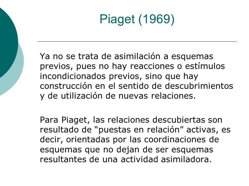 Piaget (1969) Ya no se trata de asimilación a esquemas previos, pues no hay reacciones o estímulos incondicionados previos, sino que hay construcción en el sentido de descubrimientos y de utilización de nuevas relaciones.