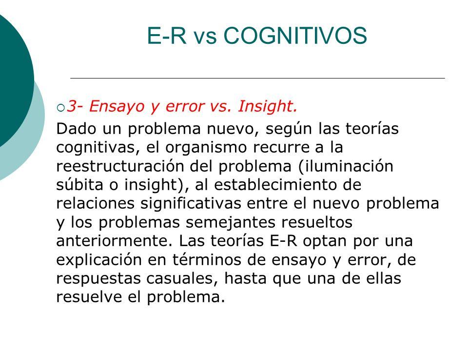 E-R vs COGNITIVOS 3- Ensayo y error vs.Insight.