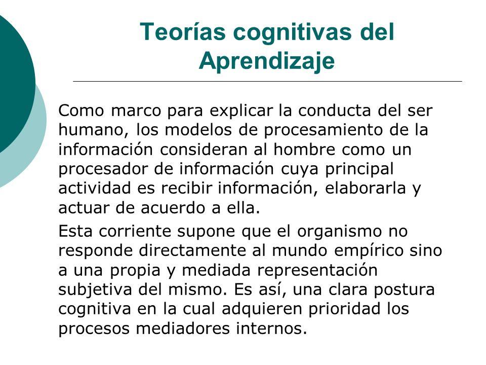 Teorías cognitivas del Aprendizaje Como marco para explicar la conducta del ser humano, los modelos de procesamiento de la información consideran al hombre como un procesador de información cuya principal actividad es recibir información, elaborarla y actuar de acuerdo a ella.
