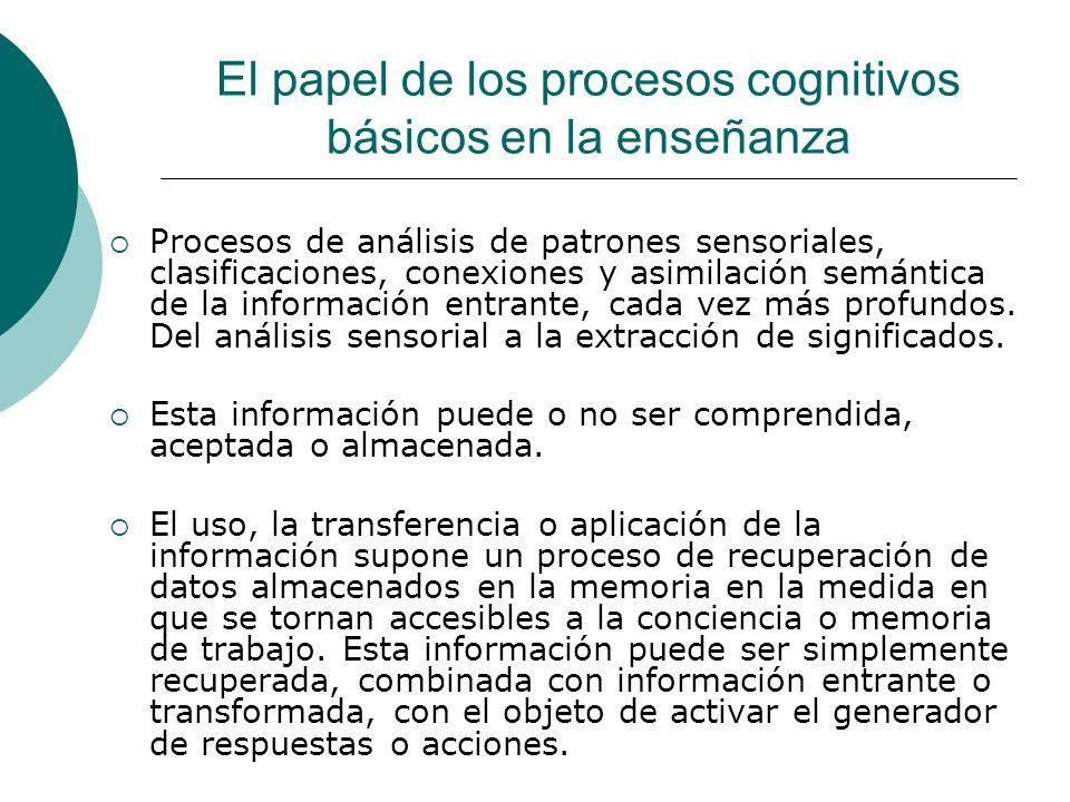 El papel de los procesos cognitivos básicos en la enseñanza Procesos de análisis de patrones sensoriales, clasificaciones, conexiones y asimilación semántica de la información entrante, cada vez más profundos.