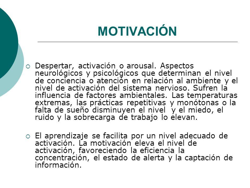 MOTIVACIÓN Despertar, activación o arousal.