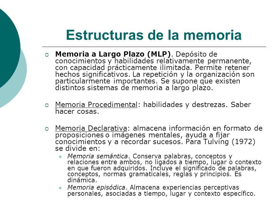 Estructuras de la memoria Memoria a Largo Plazo (MLP).