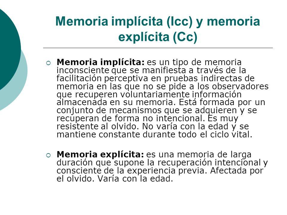 Memoria implícita (Icc) y memoria explícita (Cc) Memoria implícita: es un tipo de memoria inconsciente que se manifiesta a través de la facilitación perceptiva en pruebas indirectas de memoria en las que no se pide a los observadores que recuperen voluntariamente información almacenada en su memoria.