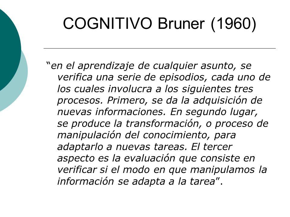 COGNITIVO Bruner (1960) en el aprendizaje de cualquier asunto, se verifica una serie de episodios, cada uno de los cuales involucra a los siguientes tres procesos.