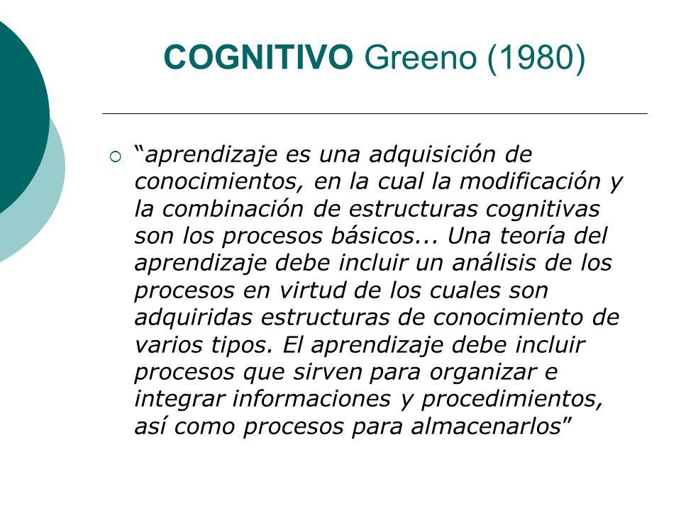 COGNITIVO Greeno (1980) aprendizaje es una adquisición de conocimientos, en la cual la modificación y la combinación de estructuras cognitivas son los procesos básicos...