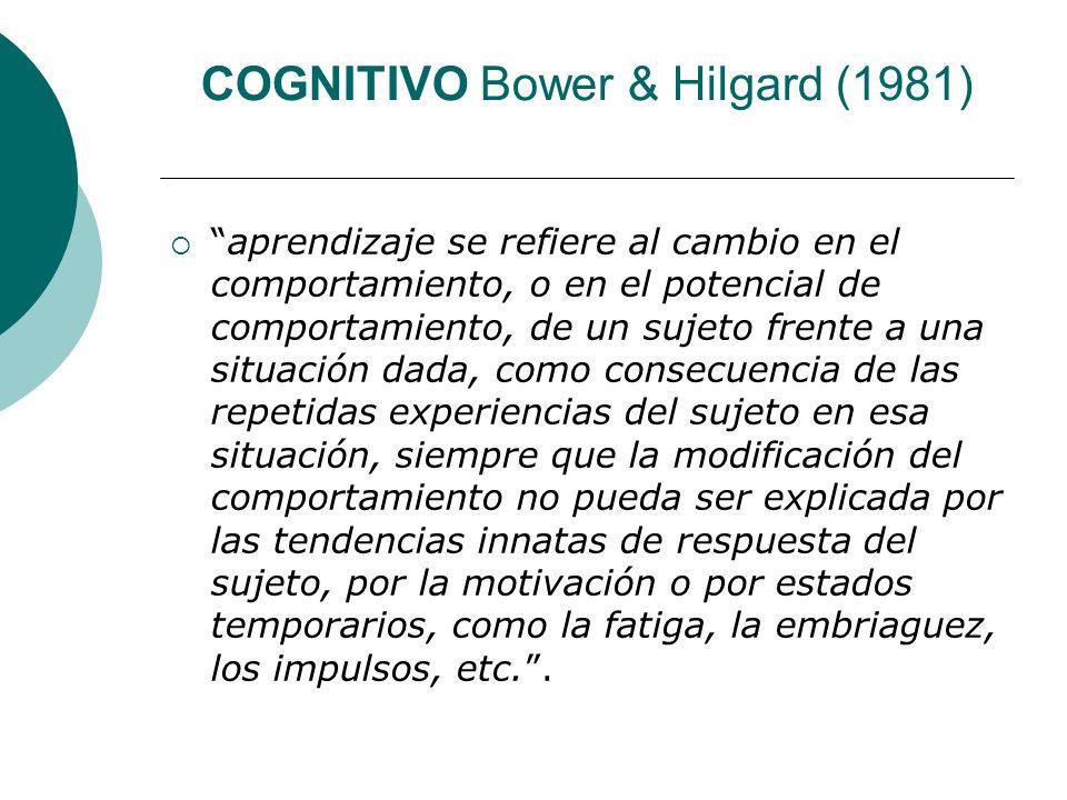 COGNITIVO Bower & Hilgard (1981) aprendizaje se refiere al cambio en el comportamiento, o en el potencial de comportamiento, de un sujeto frente a una situación dada, como consecuencia de las repetidas experiencias del sujeto en esa situación, siempre que la modificación del comportamiento no pueda ser explicada por las tendencias innatas de respuesta del sujeto, por la motivación o por estados temporarios, como la fatiga, la embriaguez, los impulsos, etc..
