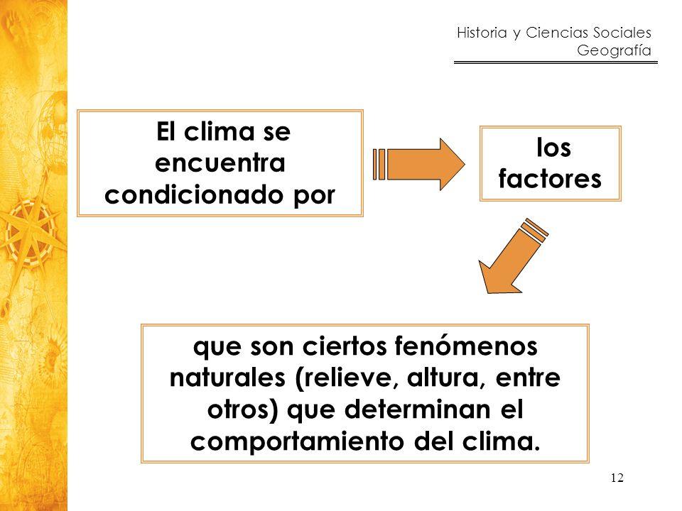 Historia y Ciencias Sociales Geografía 12 El clima se encuentra condicionado por los factores que son ciertos fenómenos naturales (relieve, altura, en
