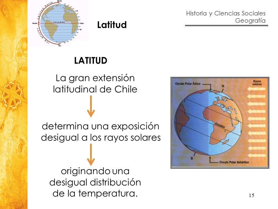 Historia y Ciencias Sociales Geografía 15 LATITUD La gran extensión latitudinal de Chile originando una desigual distribución de la temperatura. deter