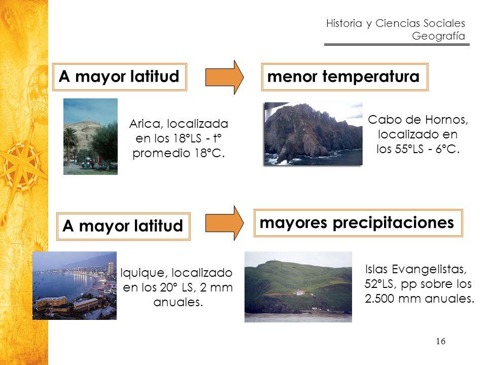 Historia y Ciencias Sociales Geografía 16 A mayor latitud menor temperatura mayores precipitaciones Arica, localizada en los 18ºLS - tº promedio 18ºC.