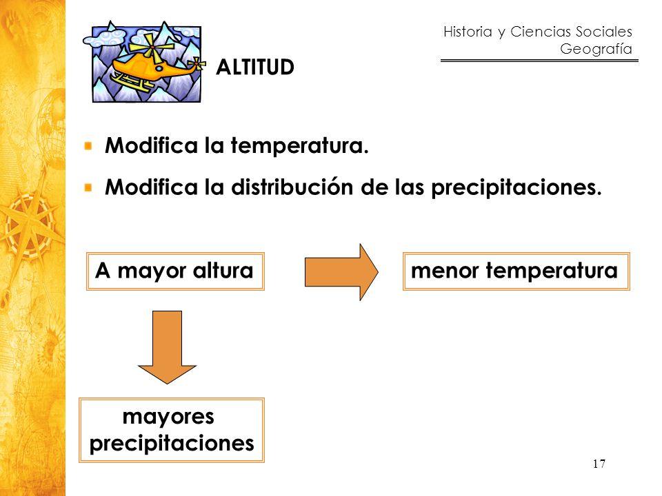 Historia y Ciencias Sociales Geografía 17 Modifica la temperatura. Modifica la distribución de las precipitaciones. A mayor alturamenor temperatura ma