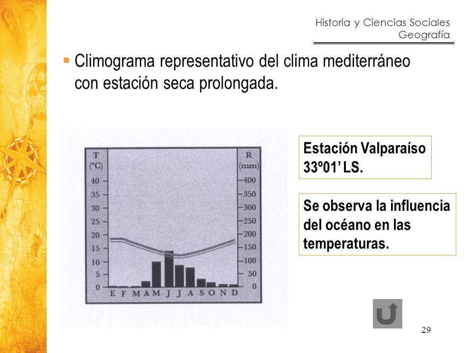 Historia y Ciencias Sociales Geografía 29 Climograma representativo del clima mediterráneo con estación seca prolongada. Estación Valparaíso 33º01 LS.