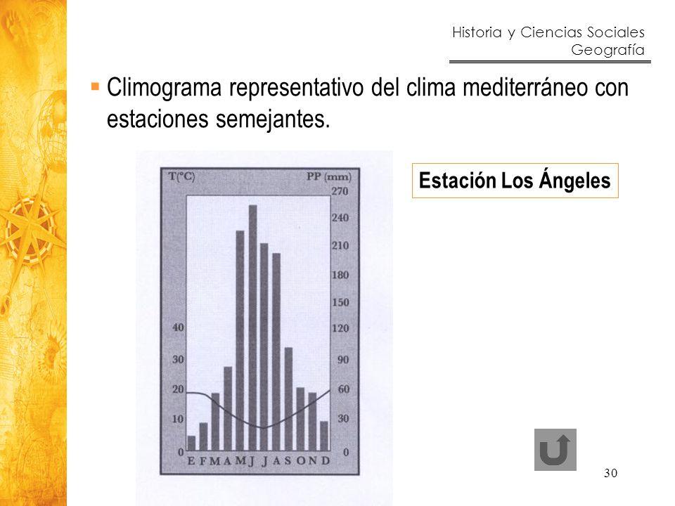 Historia y Ciencias Sociales Geografía 30 Climograma representativo del clima mediterráneo con estaciones semejantes. Estación Los Ángeles