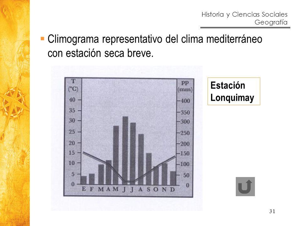 Historia y Ciencias Sociales Geografía 31 Climograma representativo del clima mediterráneo con estación seca breve. Estación Lonquimay