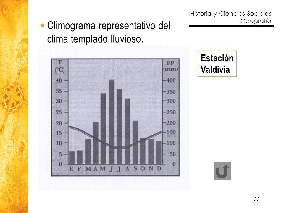 Historia y Ciencias Sociales Geografía 33 Climograma representativo del clima templado lluvioso. Estación Valdivia
