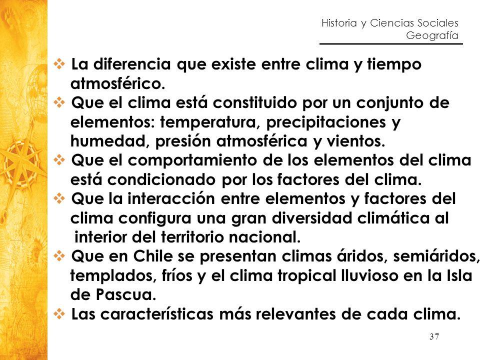 Historia y Ciencias Sociales Geografía 37 La diferencia que existe entre clima y tiempo atmosférico. Que el clima está constituido por un conjunto de