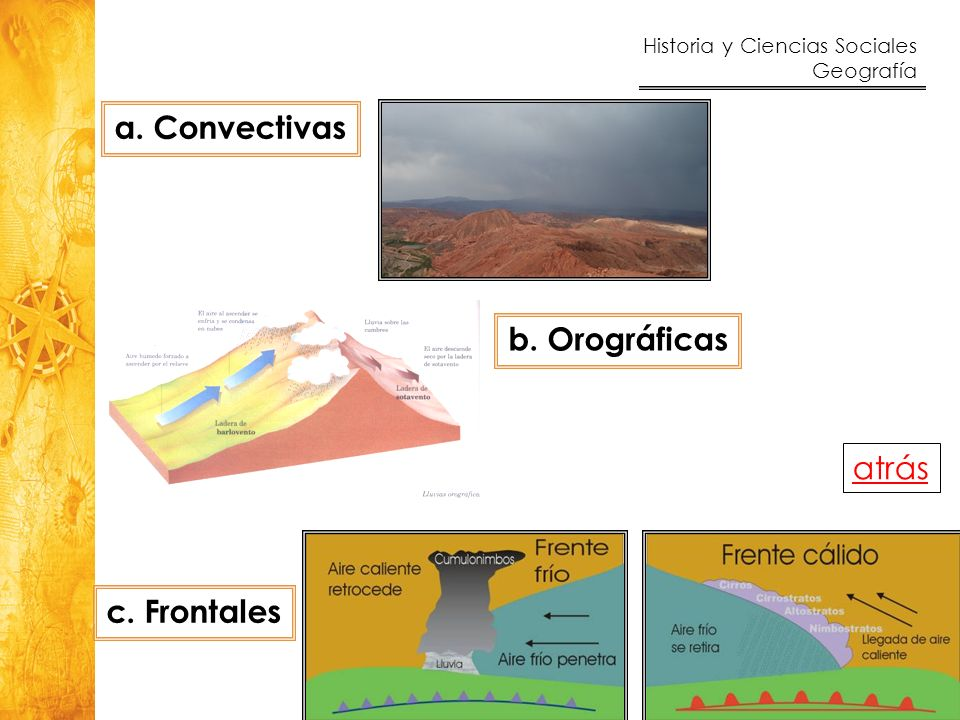 Historia y Ciencias Sociales Geografía 9 b. Orográficas a. Convectivas c. Frontales atrás