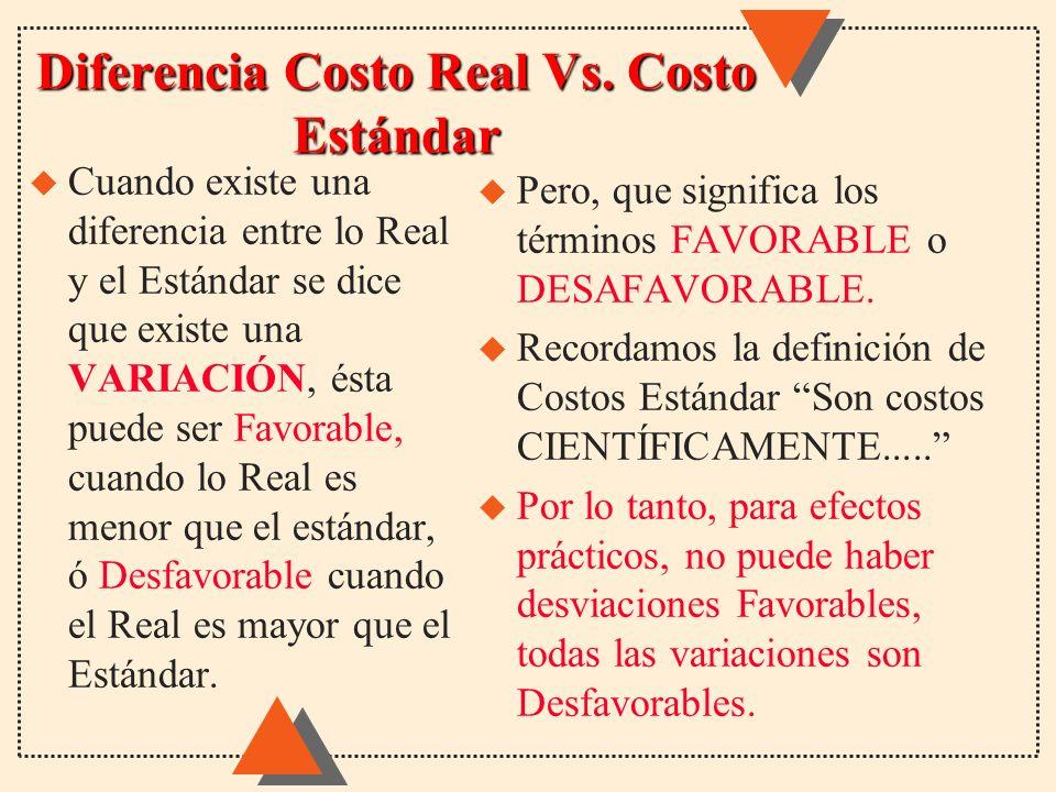 Diferencia Costo Real Vs. Costo Estándar u Pero, que significa los términos FAVORABLE o DESAFAVORABLE. u Recordamos la definición de Costos Estándar S