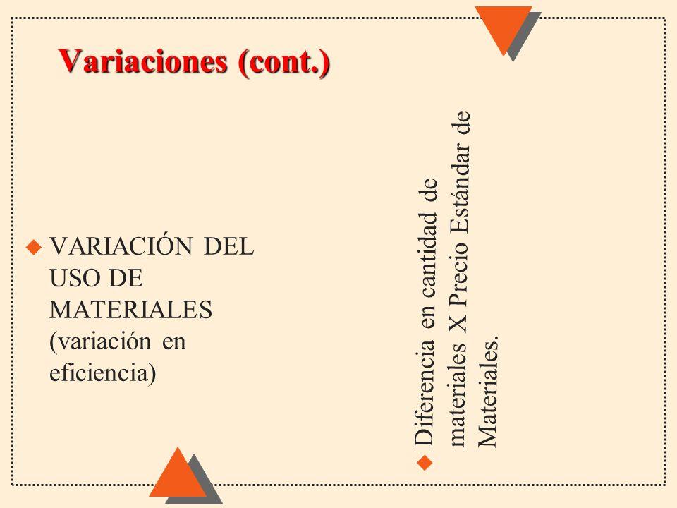 Variaciones (cont.) u Diferencia en cantidad de materiales X Precio Estándar de Materiales. u VARIACIÓN DEL USO DE MATERIALES (variación en eficiencia
