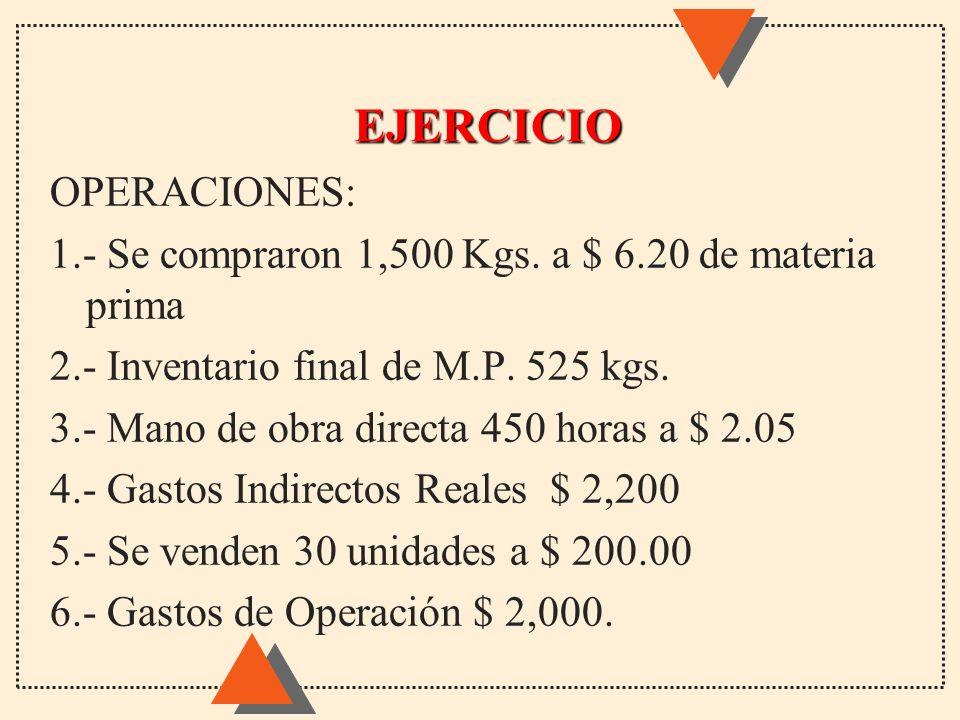 EJERCICIO OPERACIONES: 1.- Se compraron 1,500 Kgs. a $ 6.20 de materia prima 2.- Inventario final de M.P. 525 kgs. 3.- Mano de obra directa 450 horas