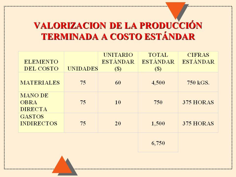 VALORIZACION DE LA PRODUCCIÓN TERMINADA A COSTO ESTÁNDAR