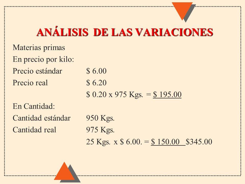 ANÁLISIS DE LAS VARIACIONES Materias primas En precio por kilo: Precio estándar$ 6.00 Precio real$ 6.20 $ 0.20 x 975 Kgs. = $ 195.00 En Cantidad: Cant