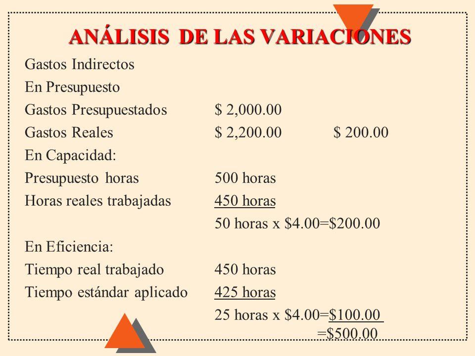 ANÁLISIS DE LAS VARIACIONES Gastos Indirectos En Presupuesto Gastos Presupuestados$ 2,000.00 Gastos Reales$ 2,200.00 $ 200.00 En Capacidad: Presupuest