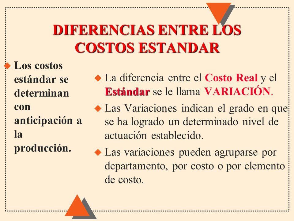 DIFERENCIAS ENTRE LOS COSTOS ESTANDAR Estándar u La diferencia entre el Costo Real y el Estándar se le llama VARIACIÓN. u Las Variaciones indican el g