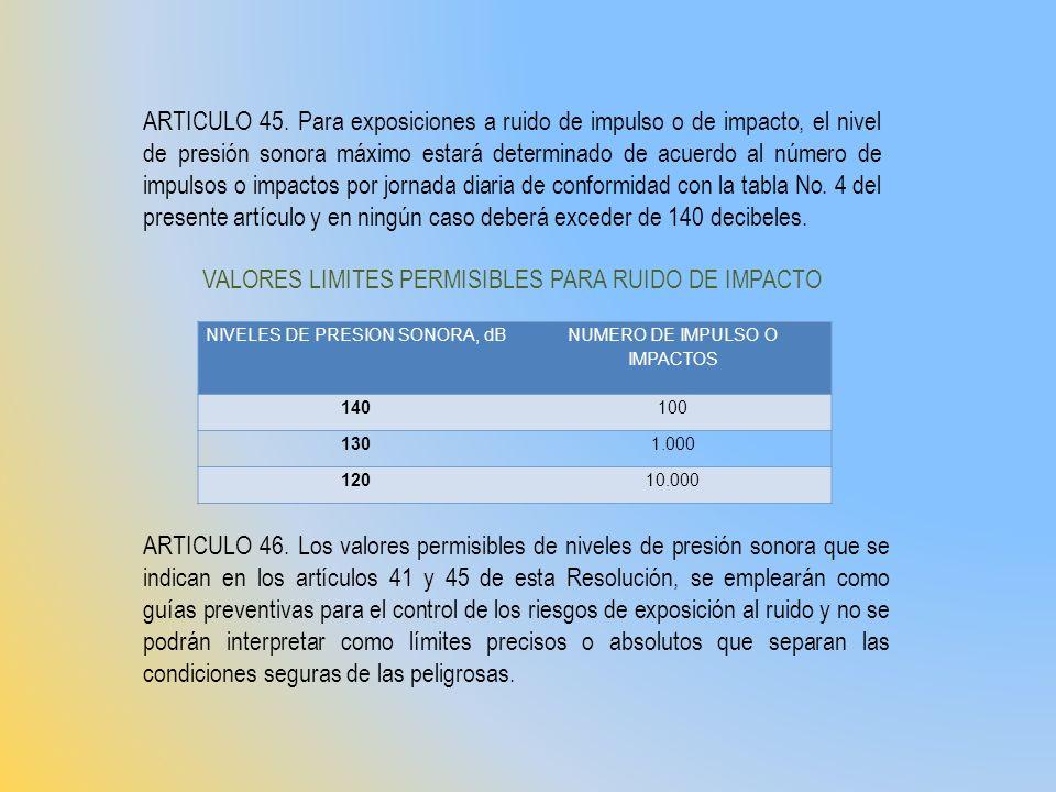 ARTICULO 45. Para exposiciones a ruido de impulso o de impacto, el nivel de presión sonora máximo estará determinado de acuerdo al número de impulsos