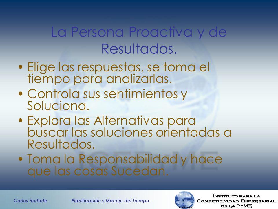 Carlos Hurtarte Planificación y Manejo del Tiempo La Persona Proactiva y de Resultados. Elige las respuestas, se toma el tiempo para analizarlas. Cont
