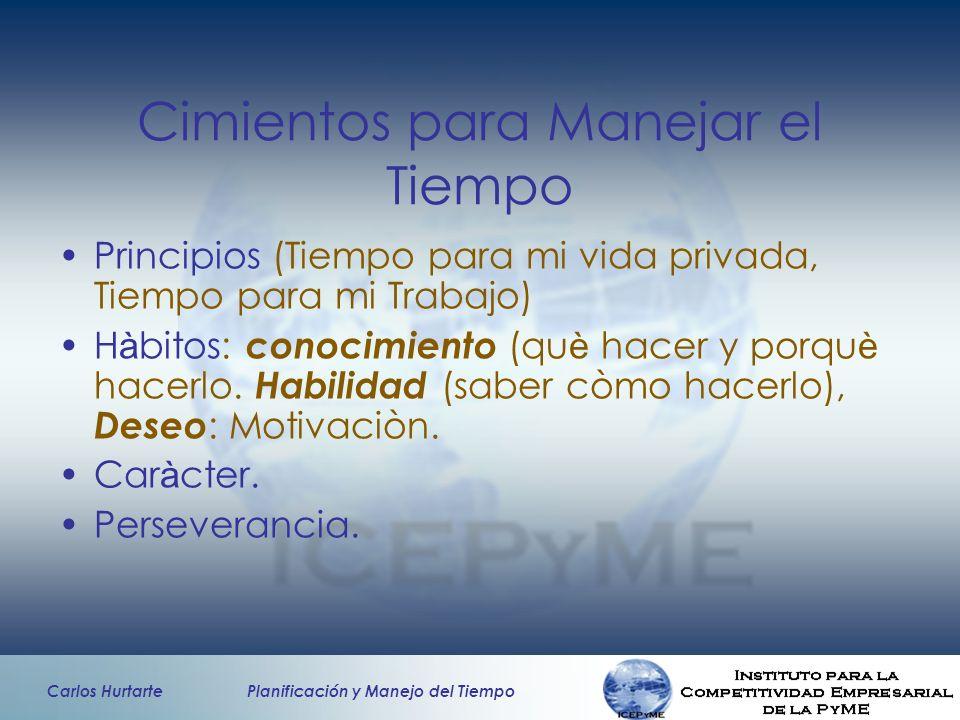 Carlos Hurtarte Planificación y Manejo del Tiempo Cimientos para Manejar el Tiempo Principios (Tiempo para mi vida privada, Tiempo para mi Trabajo) H