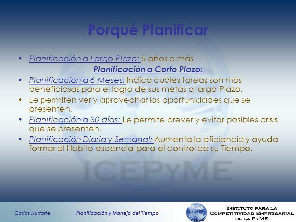Carlos Hurtarte Planificación y Manejo del Tiempo Porqué Planificar Planificación a Largo Plazo: 5 años o más Planificación a Corto Plazo: Planificaci