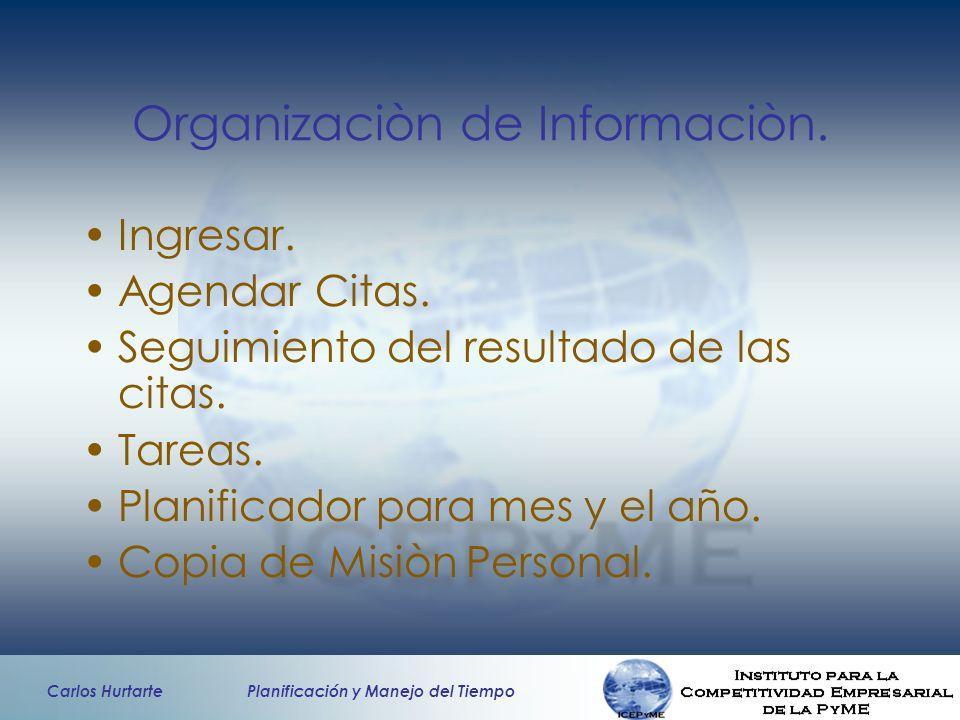 Carlos Hurtarte Planificación y Manejo del Tiempo Organizaciòn de Informaciòn. Ingresar. Agendar Citas. Seguimiento del resultado de las citas. Tareas