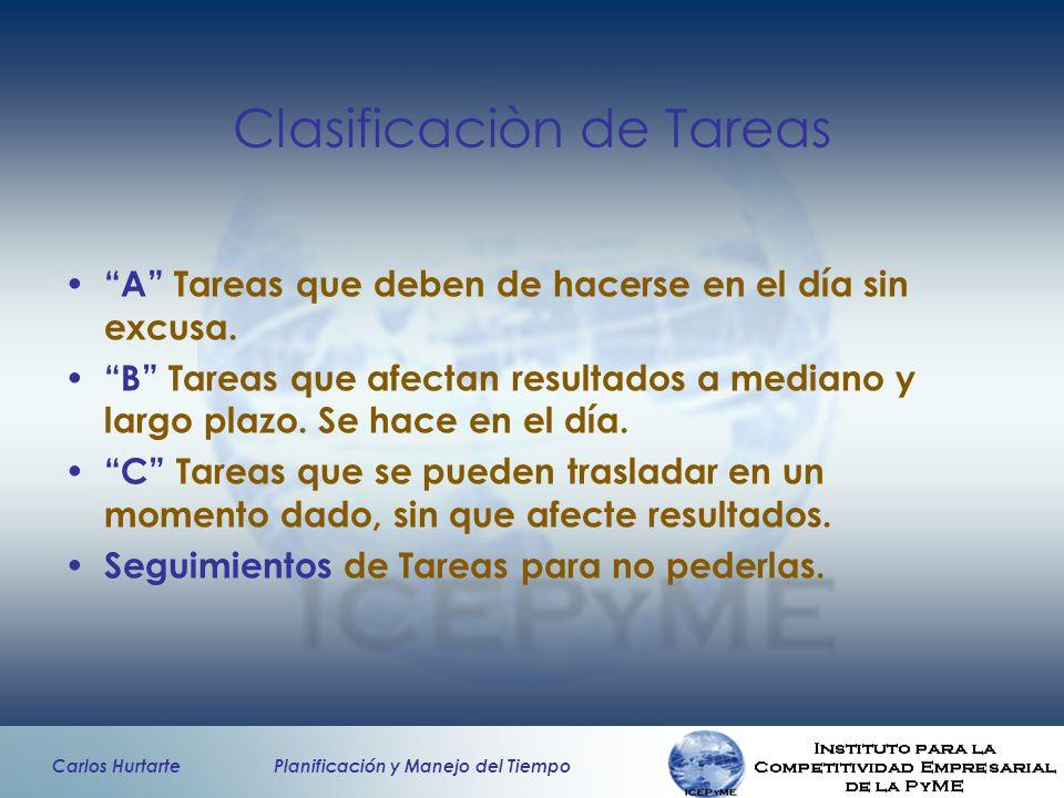 Carlos Hurtarte Planificación y Manejo del Tiempo Clasificaciòn de Tareas A Tareas que deben de hacerse en el día sin excusa. B Tareas que afectan res