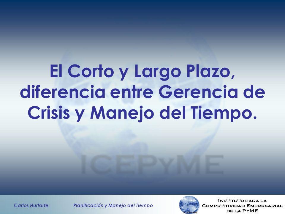 Carlos Hurtarte Planificación y Manejo del Tiempo El Corto y Largo Plazo, diferencia entre Gerencia de Crisis y Manejo del Tiempo.