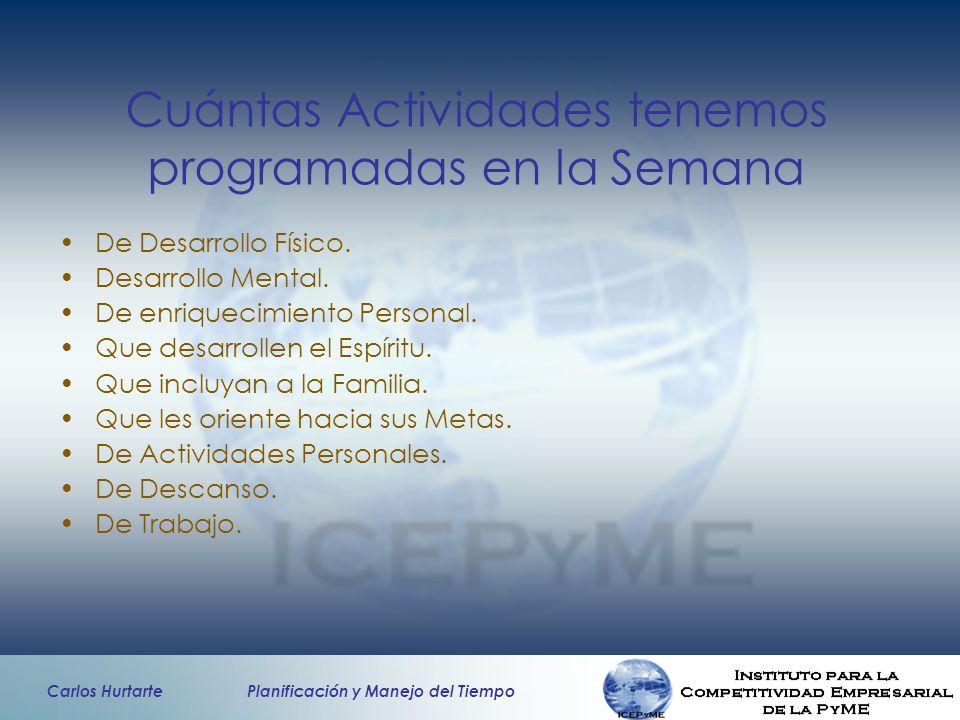 Carlos Hurtarte Planificación y Manejo del Tiempo Cuántas Actividades tenemos programadas en la Semana De Desarrollo Físico. Desarrollo Mental. De enr