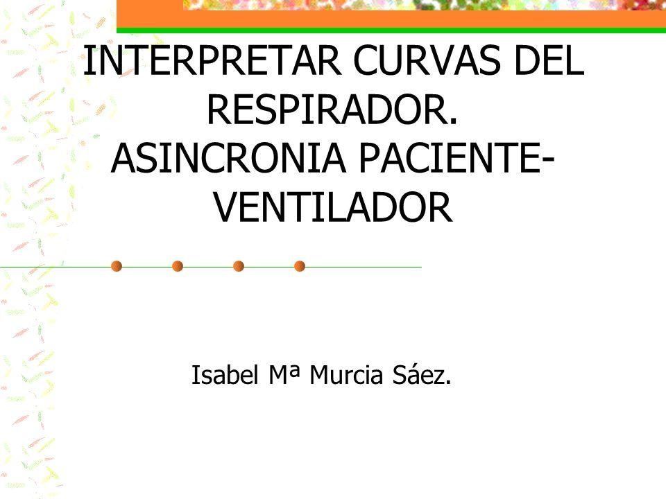 INTERPRETAR CURVAS DEL RESPIRADOR. ASINCRONIA PACIENTE- VENTILADOR Isabel Mª Murcia Sáez.