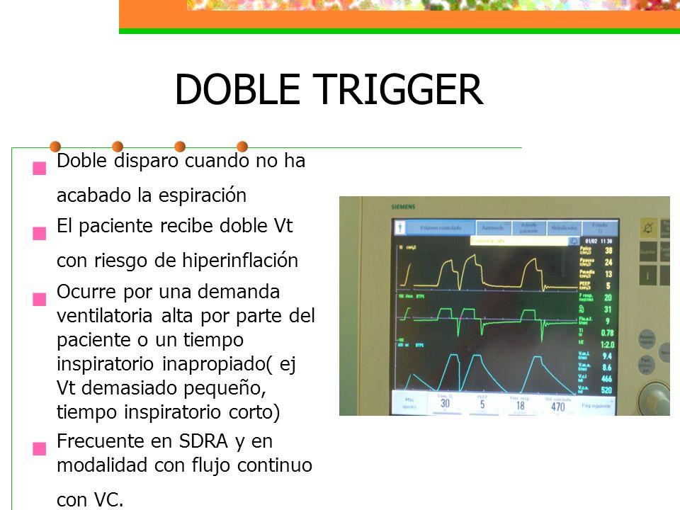 DOBLE TRIGGER Doble disparo cuando no ha acabado la espiración El paciente recibe doble Vt con riesgo de hiperinflación Ocurre por una demanda ventila