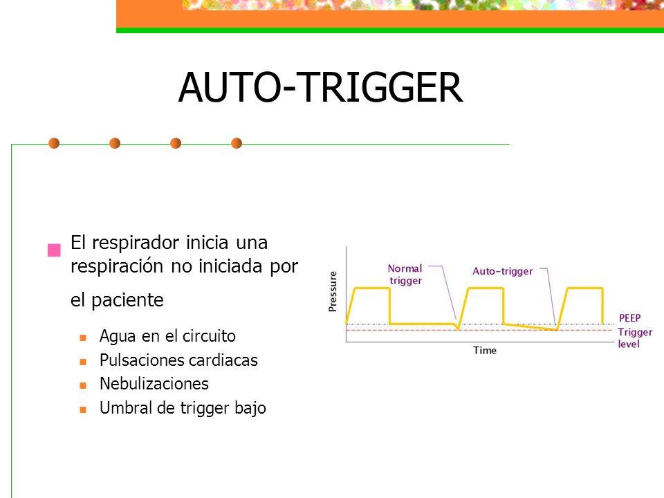 AUTO-TRIGGER El respirador inicia una respiración no iniciada por el paciente Agua en el circuito Pulsaciones cardiacas Nebulizaciones Umbral de trigg