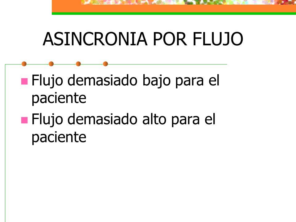 ASINCRONIA POR FLUJO Flujo demasiado bajo para el paciente Flujo demasiado alto para el paciente
