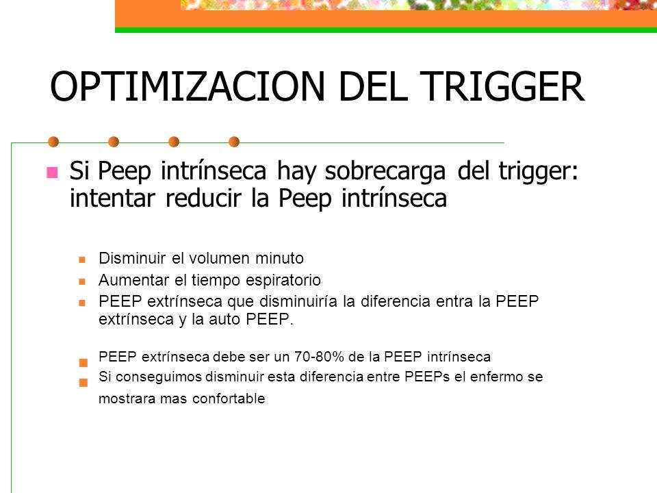 OPTIMIZACION DEL TRIGGER Si Peep intrínseca hay sobrecarga del trigger: intentar reducir la Peep intrínseca Disminuir el volumen minuto Aumentar el ti