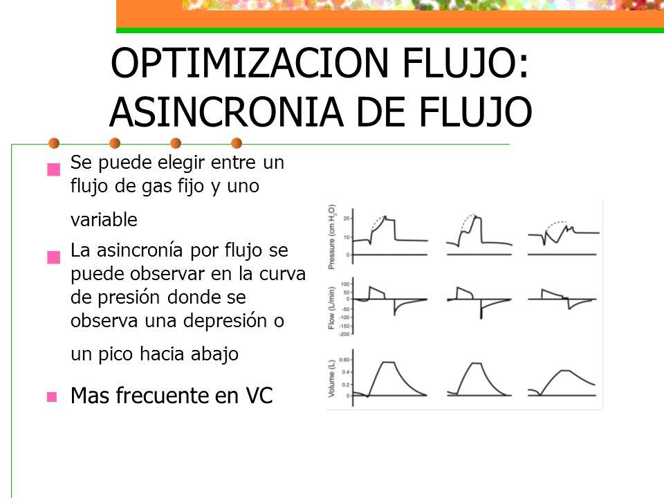 OPTIMIZACION FLUJO: ASINCRONIA DE FLUJO Se puede elegir entre un flujo de gas fijo y uno variable La asincronía por flujo se puede observar en la curv